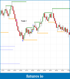 The journey continues-2011-03-01_eurusd.png