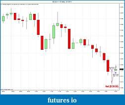 CME FX Futures-6a_03-11_-15_min-__3_1_2011.jpg