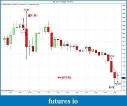 CME FX Futures-6e_03-11_-10_min-__3_1_2011.jpg