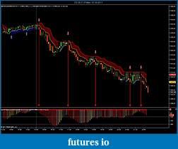 NYSE $TICK AND $ADD-es-03-11-5-min-01_03_2011.jpg