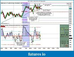 AttitudeTrader Trading Journal-ym-12-09-10_8_2009-25-rangealt-.jpg