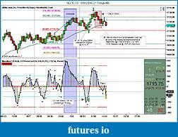 AttitudeTrader Trading Journal-nq-12-09-10_8_2009-21-rangealt-.jpg