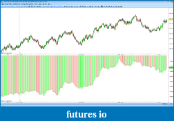 ATrader Interactive Charting-3-2-2011-10-20-03-am.png