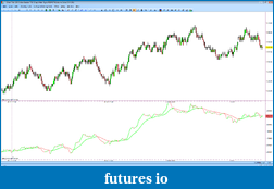 ATrader Interactive Charting-3-2-2011-10-24-18-am.png