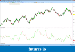 ATrader Interactive Charting-3-2-2011-10-25-10-am-avg-delta.png