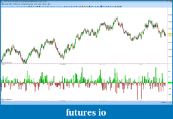 ATrader Interactive Charting-3-2-2011-10-27-20-am-delta.png