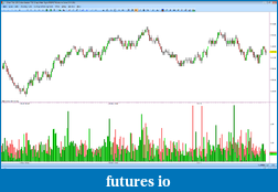 ATrader Interactive Charting-3-2-2011-10-29-37-am-breakdown-sam.png