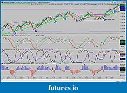 MT trading journal and learning log-3-2-first-hour-so.jpg