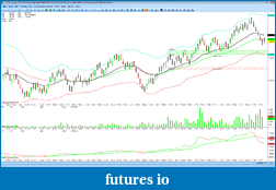 ATrader Interactive Charting-3-2-2011-11-36-40-am.png