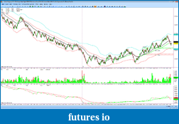 ATrader Interactive Charting-3-2-2011-11-36-56-am.png