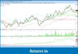 ATrader Interactive Charting-3-2-2011-11-38-26-am.png