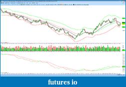 ATrader Interactive Charting-3-2-2011-1-13-54-pm.png