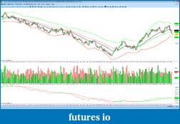 ATrader Interactive Charting-3-2-2011-1-10-38-pm.png