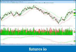 ATrader Interactive Charting-3-2-2011-1-10-18-pm.png