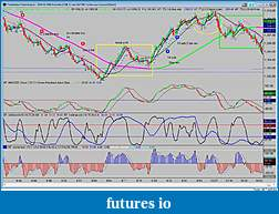 MT trading journal and learning log-3-2-830-1030.jpg