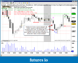 Safin's Trading Journal-6b-13-ticks.png