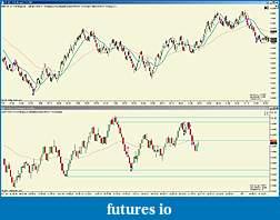 My way of trading - Robertczeko-ym-03-11-2_3_2011.jpg