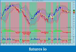 TF trading using CCI method-it works-tf-03-11-377-tick-3_2_2011.jpg