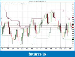 Kuro's West Coast Trading Journal-fesx-03-11-1000-tick-3_2_2011.jpg