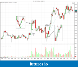 Tiger's Price Action Journal-mar-2-cl.png