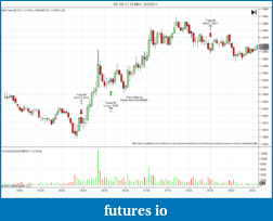 Tiger's Price Action Journal-6e-03-11-3-min-3_2_2011.png