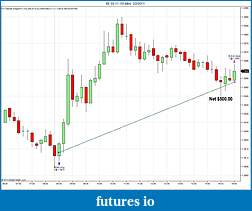 CME FX Futures-6e_03-11_-10_min-__3_2_2011.jpg