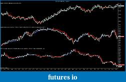 ES and the Great POMO Rally-cl-04-11-500-tick-3_2_2011.jpg