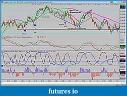 MT trading journal and learning log-3-3-1st-hr-3000-sh.jpg