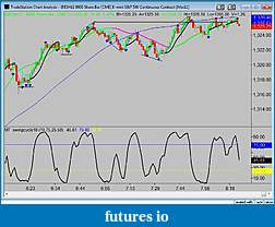 MT trading journal and learning log-3-3-9000-sh-chart-1st-2-hrs.jpg