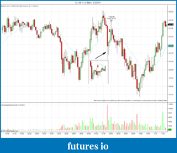 Tiger's Price Action Journal-mar-3-cl.png