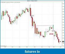 CME FX Futures-6a_03-11_-15_min-__3_3_2011.jpg