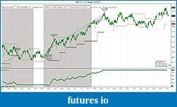 smd-trading.de looks great on paper-emd-03-11-6-range-3_3_2011.jpg