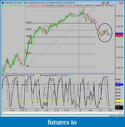 MT trading journal and learning log-3-4-27000-share-chart.jpg