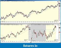 My way of trading - Robertczeko-cl-04-11-4_3_2011.jpg