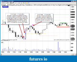 Safin's Trading Journal-6s-11-ticks.png