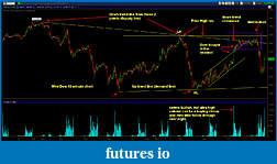 Wyckoff Trading Method-ym3411-15min.jpg