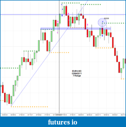 The journey continues-2011-03-04_eurusd.png