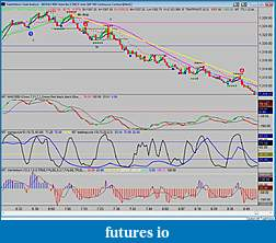 MT trading journal and learning log-3-7-1st-2-hrs.jpg