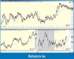My way of trading - Robertczeko-cl-04-11-7_3_2011.jpg