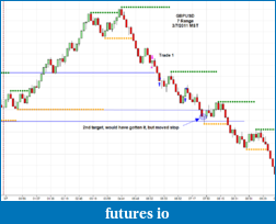 The journey continues-2011-03-07_gbpusd.png