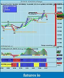 ZN Move per Swing-zn-09-09-6_24_2009-4-range-.jpg