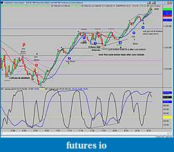MT trading journal and learning log-3-8-es-9000-sh-630-900-pst.jpg