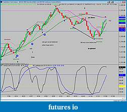 MT trading journal and learning log-3-8-details-some-trades.jpg