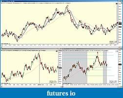My way of trading - Robertczeko-cl-04-11-8_3_2011.jpg