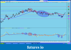 Papa's Trading Journal-cl3092011.png