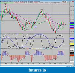 MT trading journal and learning log-3-9-90-minutes-am.jpg