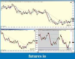 My way of trading - Robertczeko-cl-04-11-9_3_2011.jpg