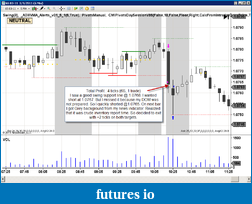 Safin's Trading Journal-6s-4-ticks.png