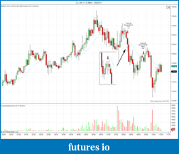 Tiger's Price Action Journal-mar-9-cl.png