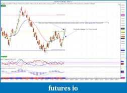 Perrys Trading Platform-es-03-11-4-range-3_9_2011.png